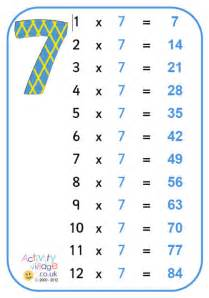 7 Times Table by 7 Times Table Poster