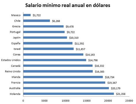 excel para calculo anual de sueldos y salarios 2015 sat tabla isr anual 2015 sueldos y salarios tablas isr