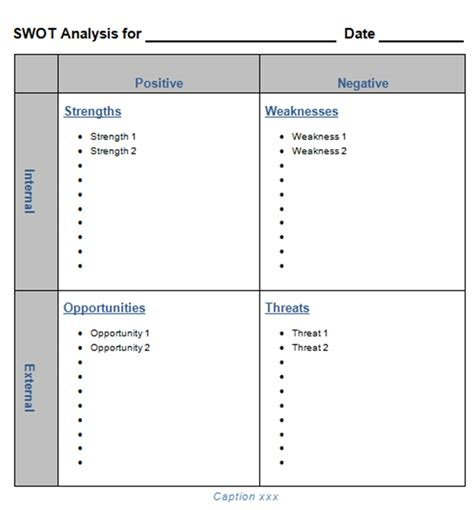 Swot Template Word by Swot Analysis Templates In Excel Word