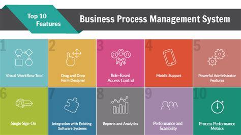 business process management template sle business bpm systems check for these 10 features in every bpm
