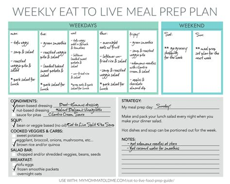 printable meal prep planner eat to live food prep guide meal prep plans weekly meal