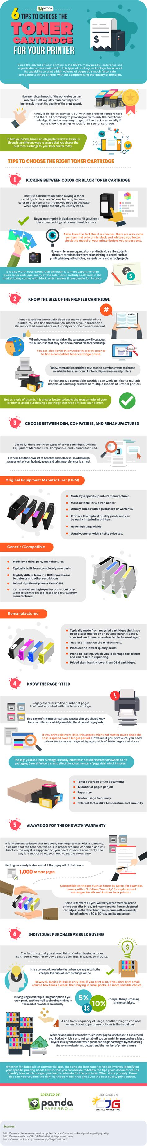 6 Tips To Choose Best Cheese by 6 Tips To Choose The Best Toner Cartridge For Your Printer