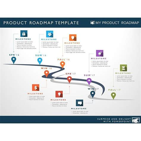 Product Productmanagement Productmanager Roadmap Strategy Powerpoint Evaluation Roadmap Timeline Template Ppt