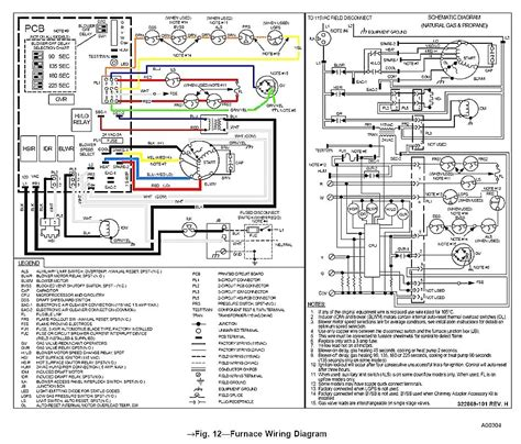 hvac wiring diagrams 101 wiring diagram and schematics