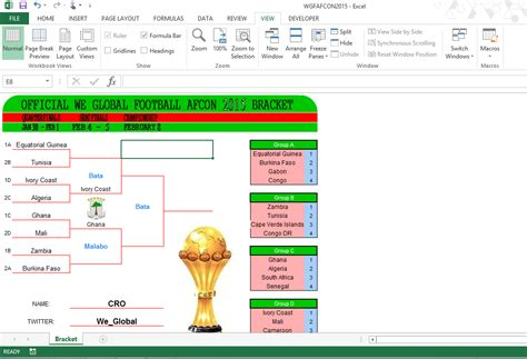 Four Predictions by Afcon 2015 Finals Stage Preview Predictions And