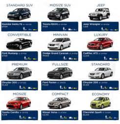 Alamo Car Rental Alamo Rental Car Coupons Automobilcars