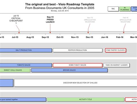 Bduk 09 Visio Roadmap Template 03 2 Jpg Visio Roadmap Template Free