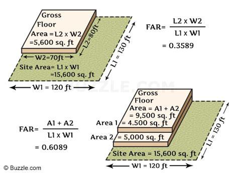 how to calculate floor area calculate floor space liekka