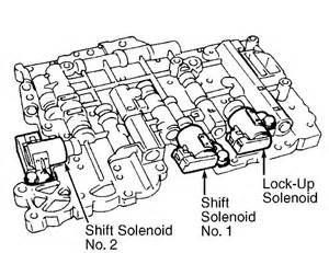 2006 Kia Spectra Shift Solenoid 1996 Mitsubishi Montero 4wd At Gears Above 2nd Gear