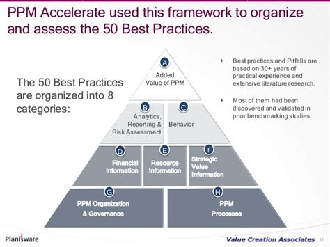 benchmarking best practices benchmarking portfolio management best practices