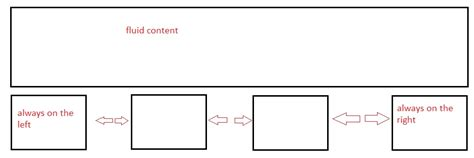 div width auto div side by side auto width