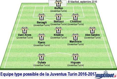 Calendrier Juventus Juventus Turin Quelle 233 Quipe Type Pour Massimiliano