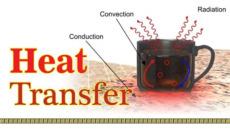 what is a heat what is heat transfer hindi youtube