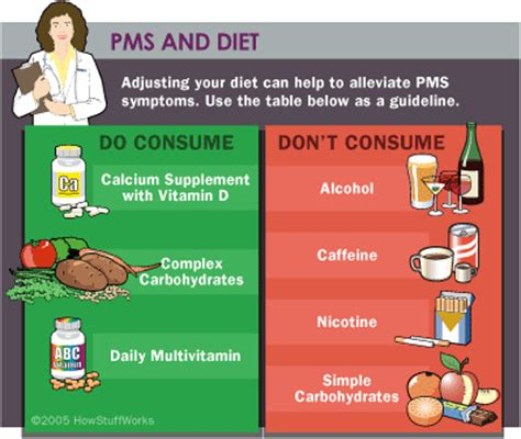 mood swing medicine diet and pms howstuffworks