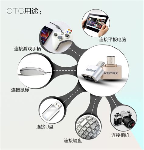 Original Remax Otg Micro Usb For Smartphone remax otg micro to usb adapter card end 12 26 2017 9 21 pm