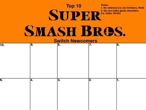 My Top 10 Newcomers For Super Smash Bros Switch Super Smash Bros Serenes Forest Forums Smash Bros New Character Template