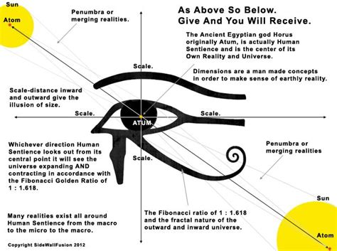 résumé definition 25 best ideas about eye of horus on horus