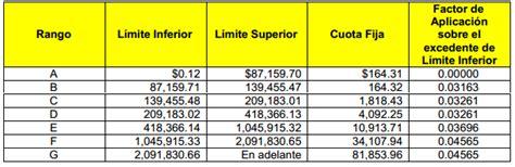 pagos impuestos vehicular 2016 tabla pago de impuestos vehicular 2016