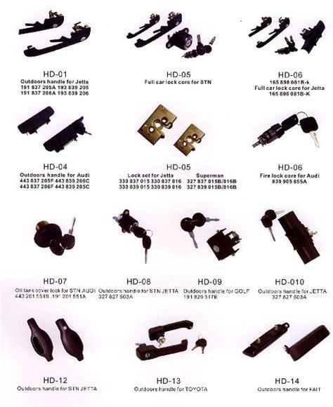 Types Of Car Door Handles by Interior Door Lock Types Images