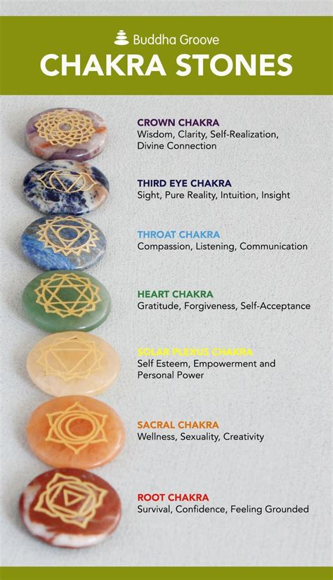 chakras engraved pocket stones chakra
