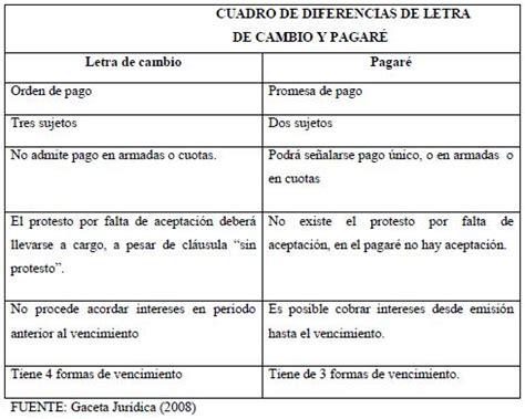 vencimiento para entrega de certificado de retencion en la fuente ao 2016 los t 237 tulos valores en el per 250 villanueva haro revista