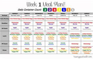 21 day fix meal plan template 21 day fix meal plan containers sizes