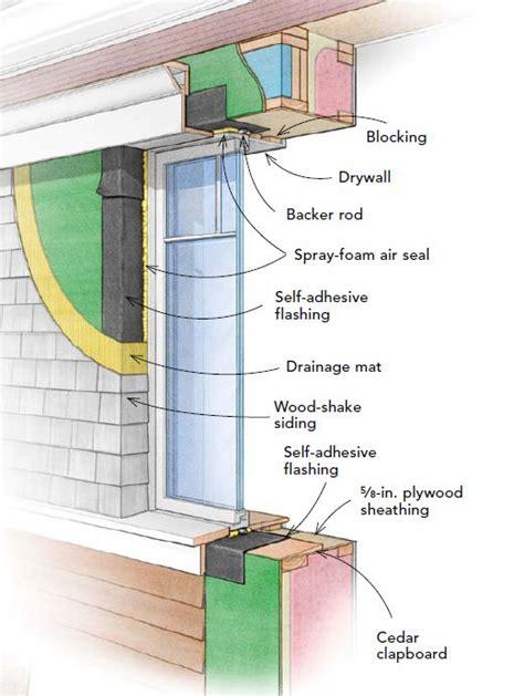 Exterior Door Jamb Construction 25 Best Ideas About Window Jamb On Waterproof Bathroom Wall Panels Elliott Stables