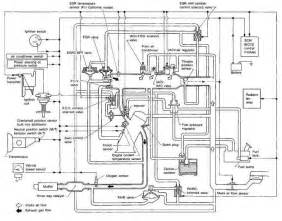 nissan 240sx wiring diagram get free image about wiring diagram