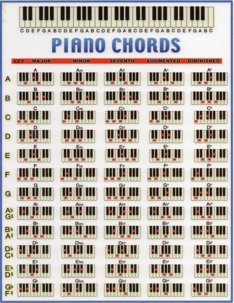piano chord diagrams handy laminated chord chart for piano teaching the