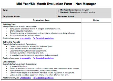 Mid Year Report Template 70 Fabulous Free Employee Performance Review Templates