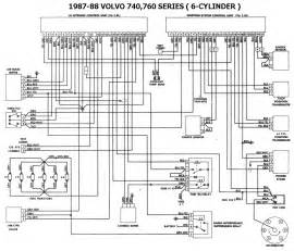 chevy s10 2 8 engine diagram get free image about wiring diagram