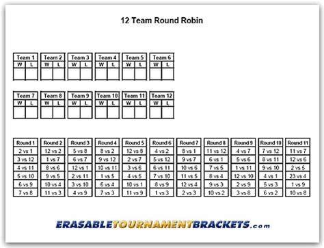 6 team draw template 12 team robin tournament brackets