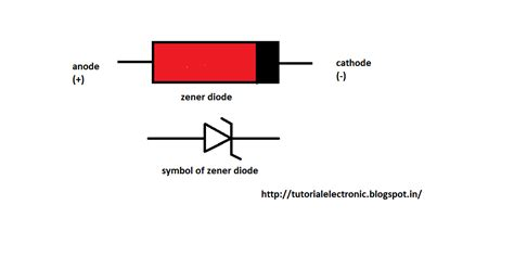uses of zener diode as voltage regulator electronics tutorials zener diode as voltage regulator