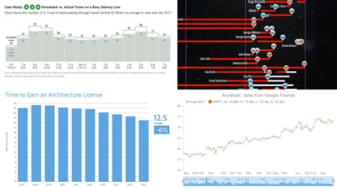 visualising new york times article api tag graphs using d3 page 2 data visualization anychart