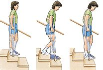 How To Walk Up Stairs On Crutches by Crutch Walking Stairs Submited Images