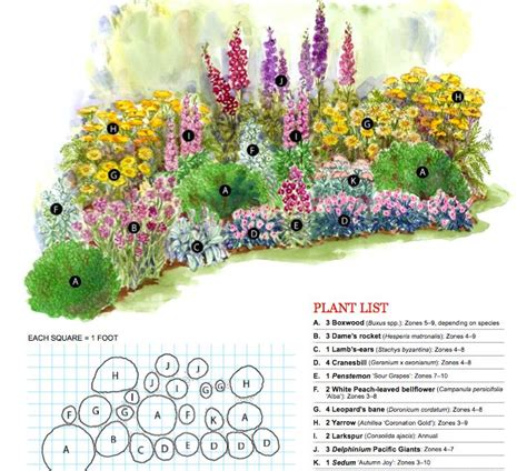 Designing A Flower Garden Layout Best 25 Flower Garden Plans Ideas On Pinterest Hosta Flower Flowers Garden And Easy To Grow