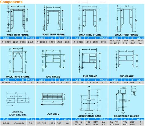 Box Tibox Ukuran 140x190x70 Mm 1219x1700mm painted box h frame ladder frame scaffold system buy frame scaffold system frame