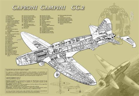 Md Aquila Navy posters artwork documents caproni cini cc 2