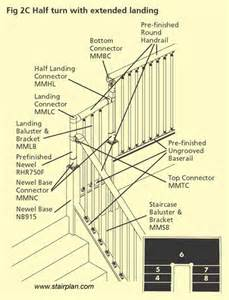 Stair Part Names by Pictures For Help On Fusion Stair Parts Configurations Page 3