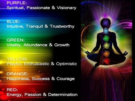 aura colors meaning colors personality study of color psychological meanings