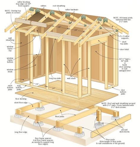 free plans guide free lean to shed design nosote