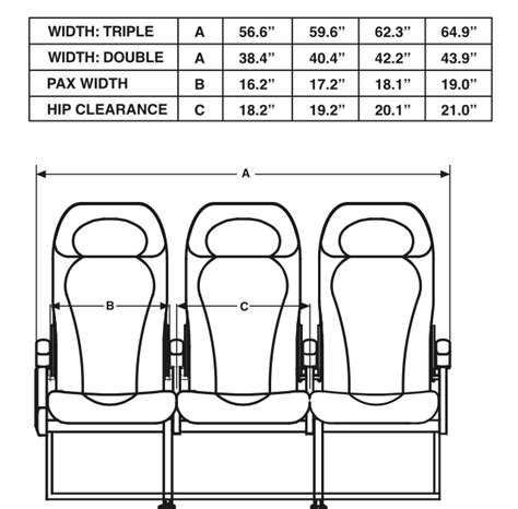 those confusing aircraft seat measurements explained