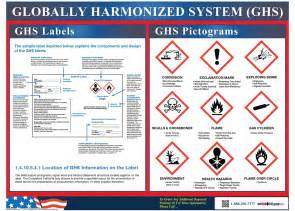 free ghs label template ghs label and pictogram poster