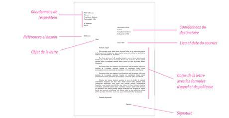 Exemple Lettre Semi Formelle Courrier Administratif Comment Bien R 233 Diger Une Lettre Administrative Lettre Formelle 192 Lire