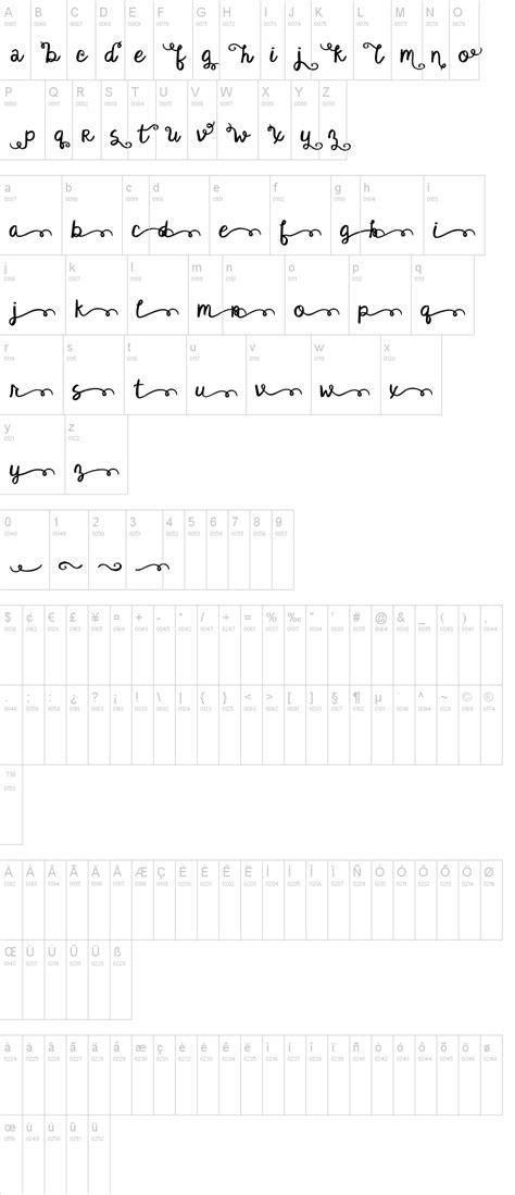Shivaji Mba Syllabus by Kg Satisfied Script Font Dafont