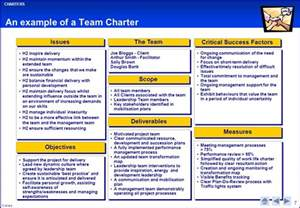 Team Charter Template by Team Charter Template Six Sigma Project Charter Project