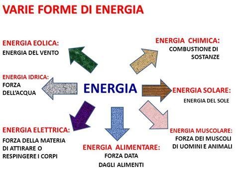 energia alimentare tesina tecnologia on emaze