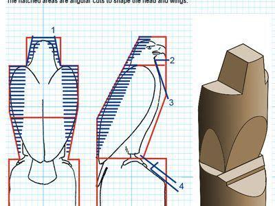 Bestes Holz Zum Schnitzen by Die Besten 17 Ideen Zu Kettens 228 Genkunst Auf