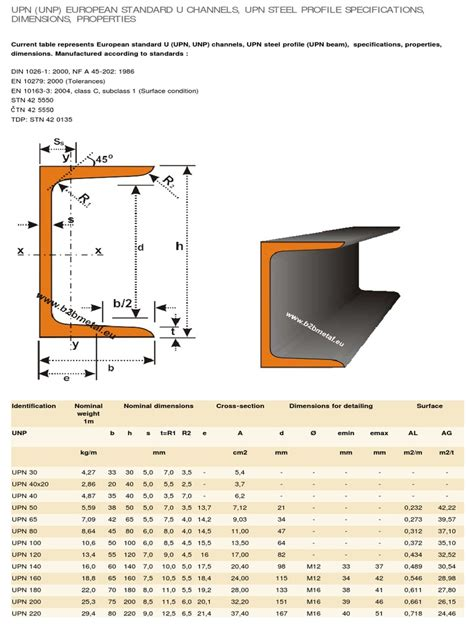 european steel sections pdf upn unp european standard u channels upn steel profile