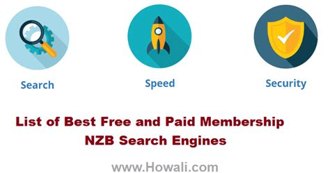 Best Free Search Engines 12 Best Nzb Search Engines For Usenet Free And Paid